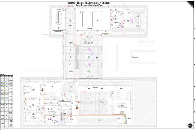 Smart Home Technology Design, Lighting Control Solutions