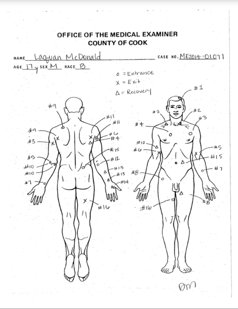 The $5M Cover-up? Video of Laquan McDonald, Executed By