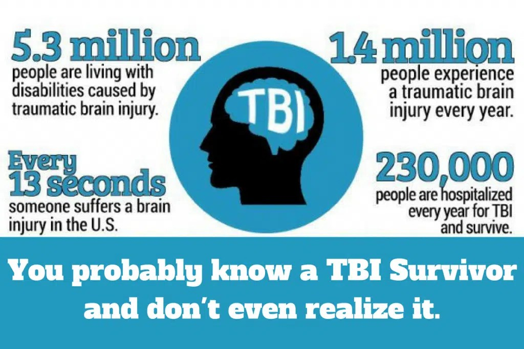 hyperbaric oxygen therapy benefits TBI