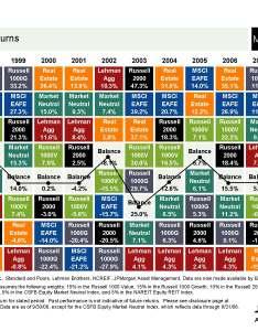 also asset class returns vs  balanced portfolio atlanta planning guys rh atlantaplanningguys