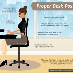Posture Study Chair Covers Wedding Office Ergonomics Atlanta School Of Massage Correct At The Desk