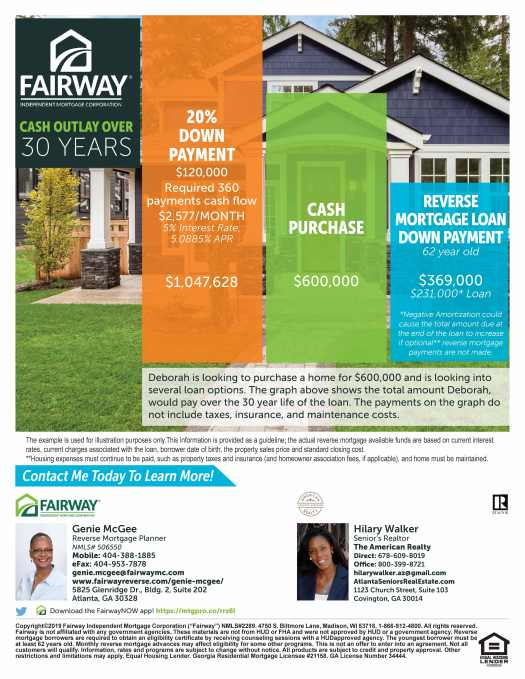 3 Ways to Buy a Home