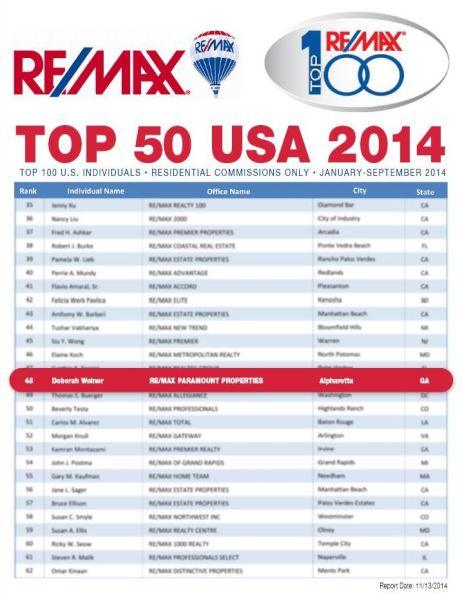 Remax Top 50 Agents United States