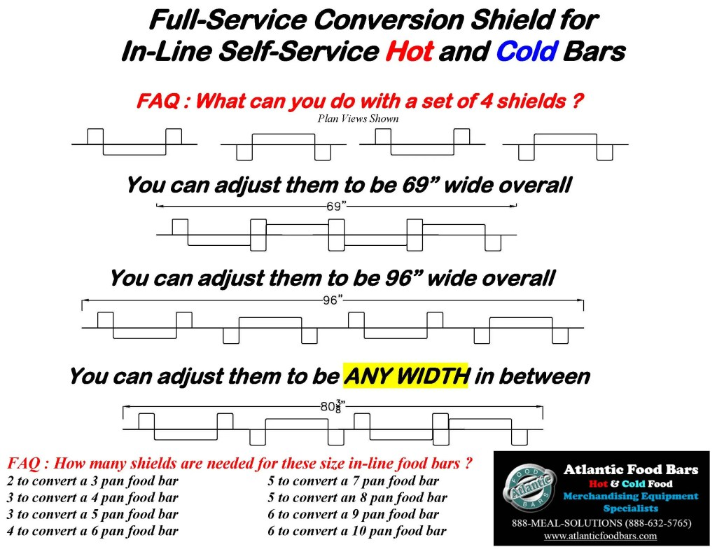 Atlantic Food Bars - The Shield - Lexan Full Service Conversion Kit for In-Line Cold and Hot Food Bars - AST_Page_5