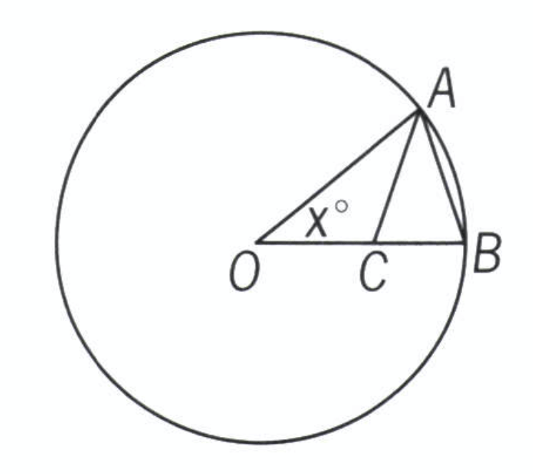 In the figure above, point O is the center of the circle