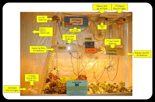 small resolution of a well designed grow room grow tents offer all of the same features with less