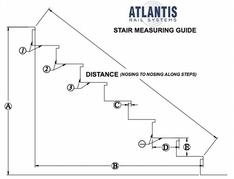 Measuring Your Stairs For Your New Hand Rail System Atlantis | New Handrail For Stairs | Replacement | Split Level Foyer | Enclosed Staircase | Inside | Split Entry