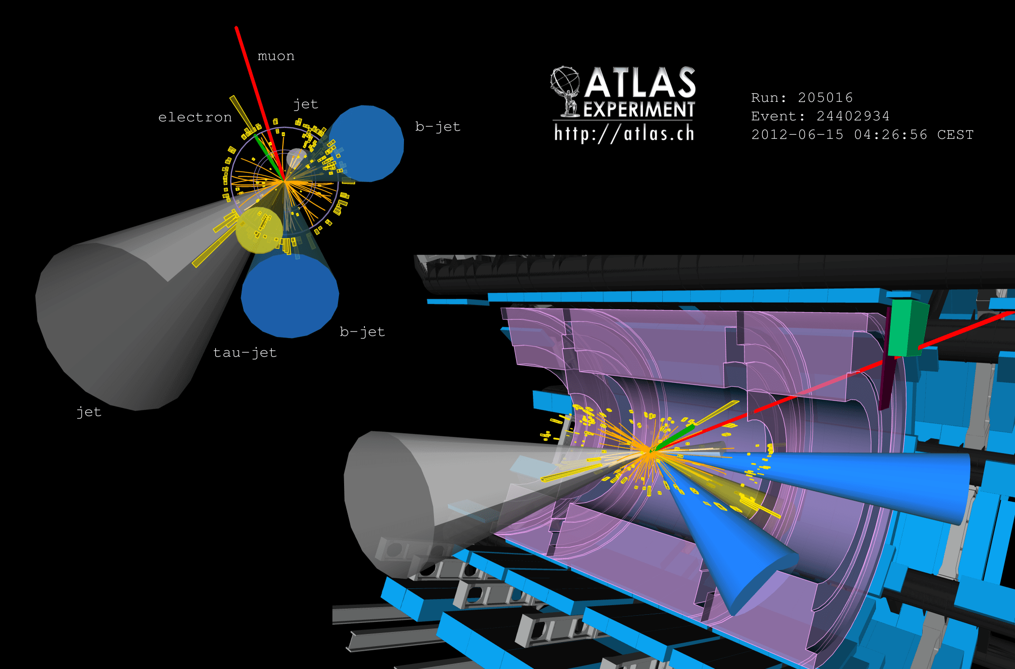 hight resolution of cern accelerating science