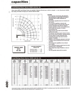 ton load chart also best light commercial cranes atlas crane service rh atlascraneservice
