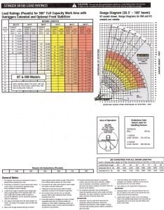 ton boom truck load chart best image kusaboshi also rh