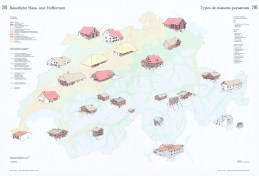 Types of peasant houses
