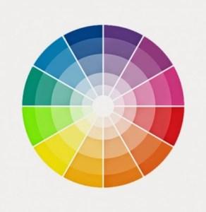 circulo cromático - cromoterapia - consciência cromática - cores holisticas