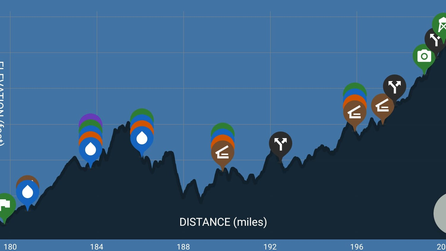 A screenshot of the appalachian trail elevation profile in the Guthook Guides app.