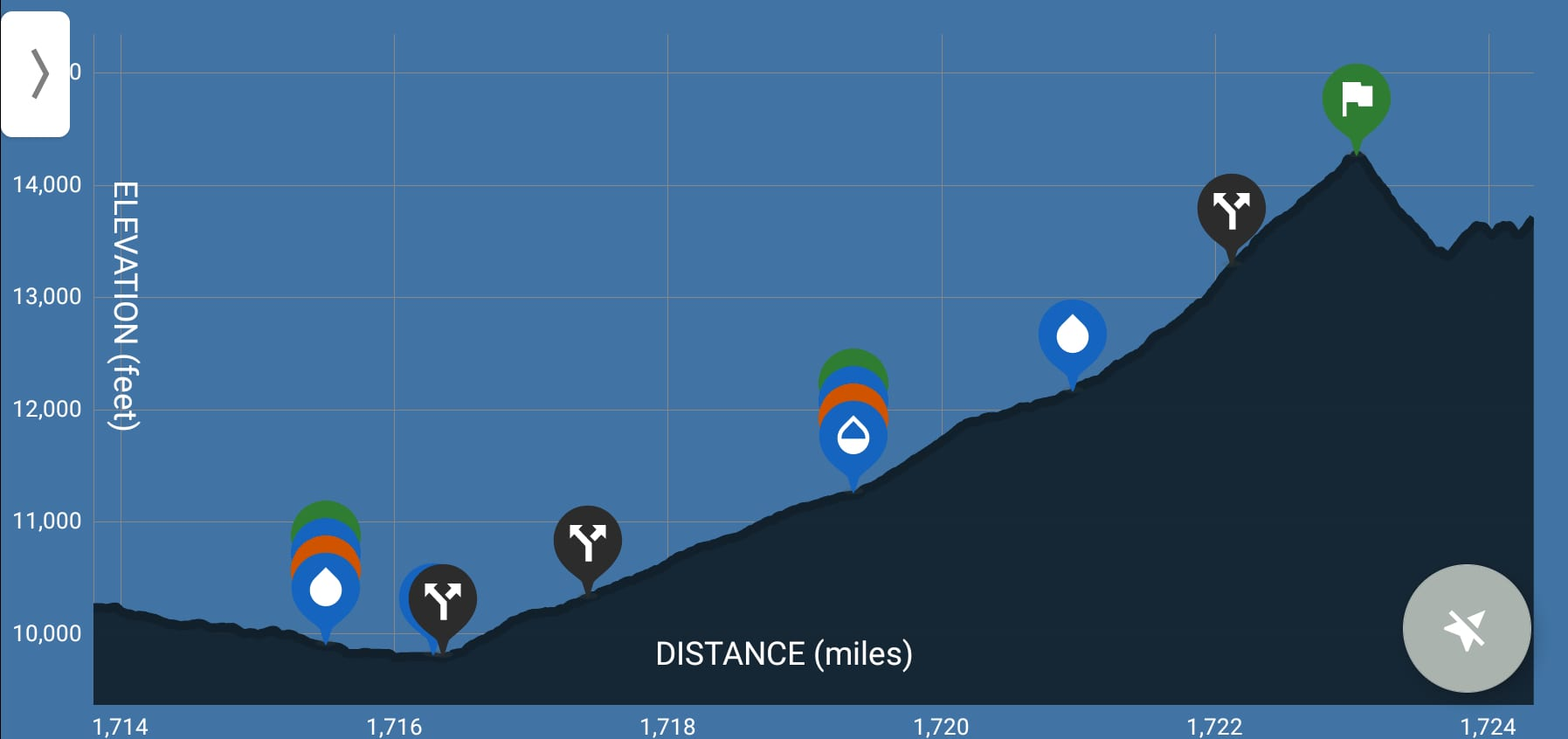 A screenshot of the continental divide trail elevation profile in the Guthook Guides app.