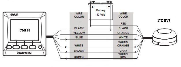 garmin nmea 2000 wiring schematic  garmin gpsmap 5215, garmin     on  garmin