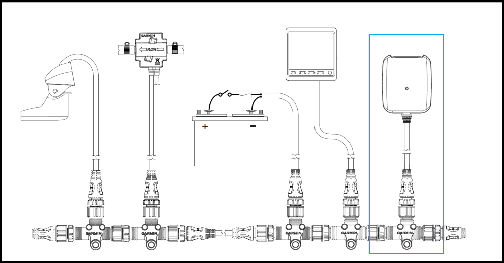 medium resolution of neama 2000 wire diagram pigtail wiring diagram show neama 2000 wire diagram pigtail wiring diagram meta