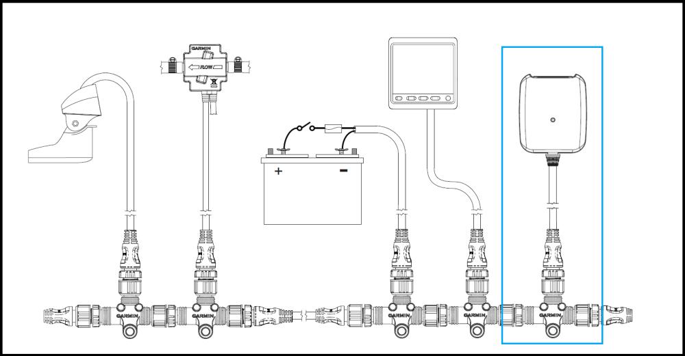 medium resolution of garmin nmea 2000 wiring diagram wiring diagram detailed rh 8 4 gastspiel gerhartz de lowrance nmea