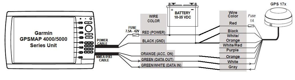 garmin 5212 chartplotter marine wiring diagram