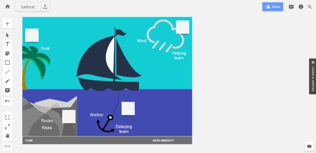 "Sprint retrospective idea #3: template for the ""Sailboat"" retro"