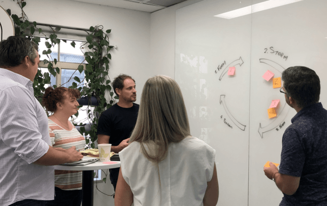 Photograph of team looking at whiteboard