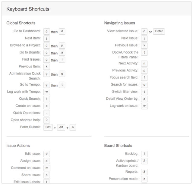 keyboard shortcuts list for Jira