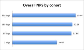NPSBB