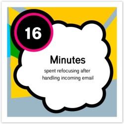 Collaboration Best Practices Email Refocusing