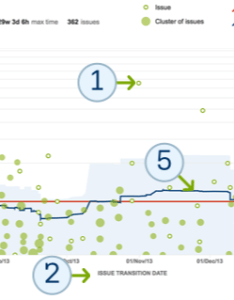 also now in jira agile labs an all new control chart atlassian blog rh