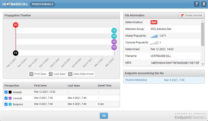 Webroot Management Console Screen