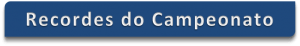 recordes_campeonato