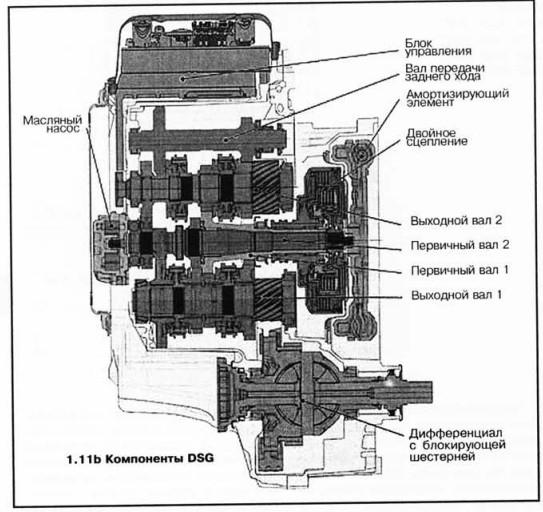 Руководство по ремонту Volkswagen Passat B6 с 2005