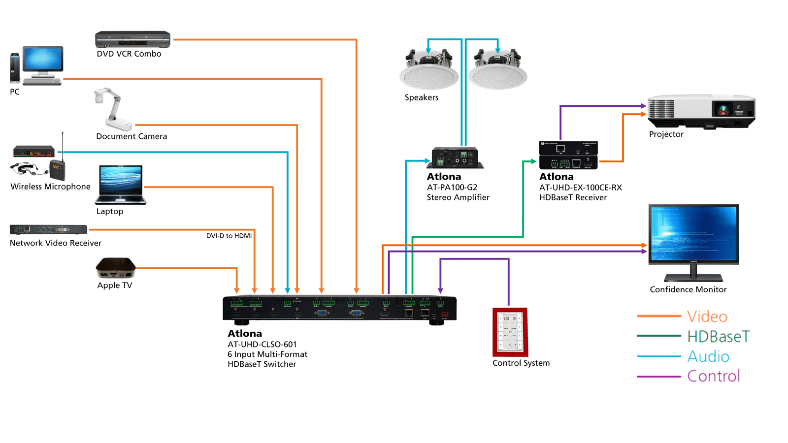 control4 wiring diagrams msd 6010 harness 4k/uhd multi-format switcher with mirrored hdmi and hdbaset outputs