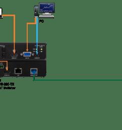 dayton timer relay wiring diagram dayton timer switches [ 1659 x 875 Pixel ]