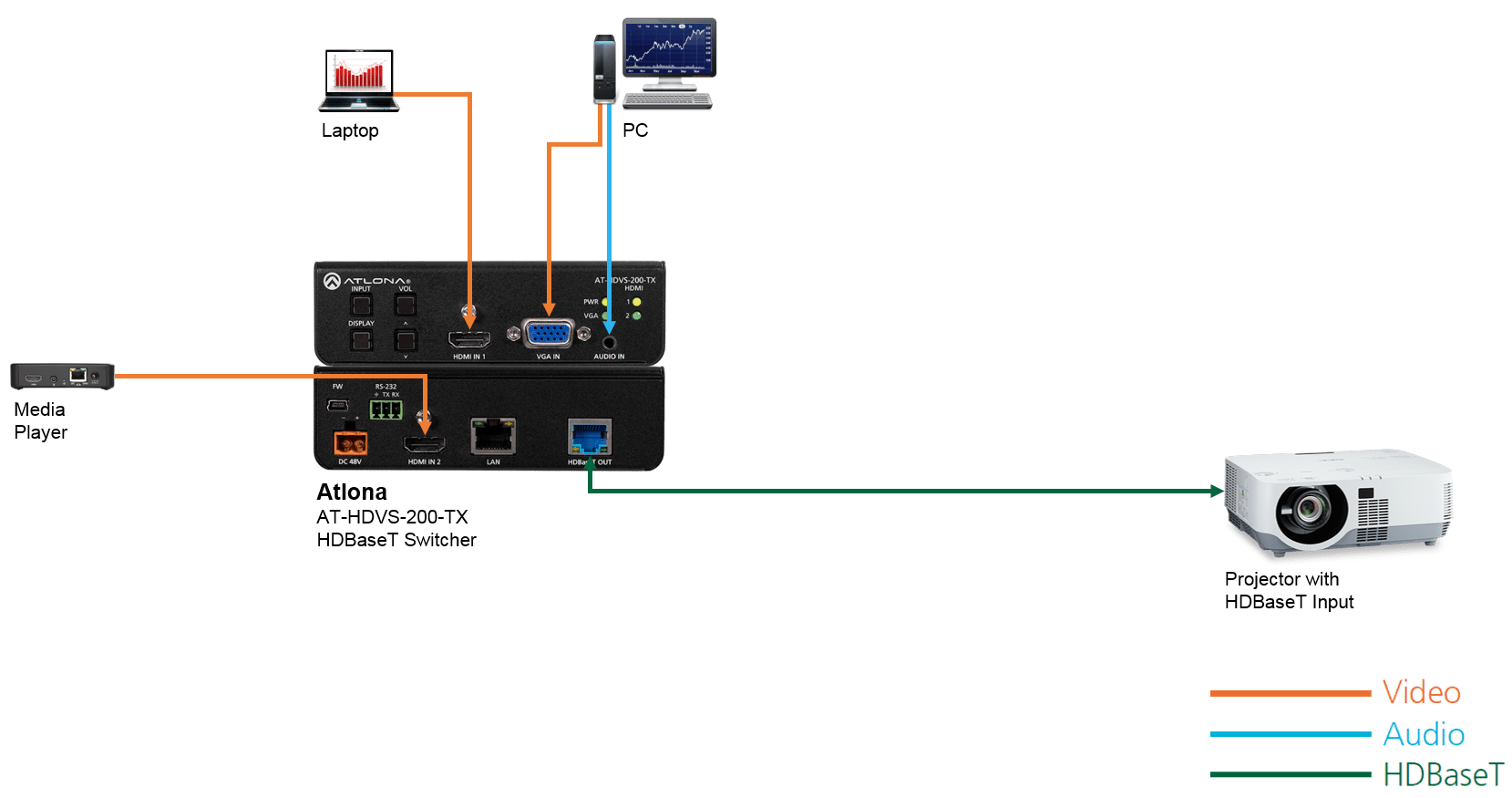 dayton timer relay wiring diagram of the human nose and throat switches