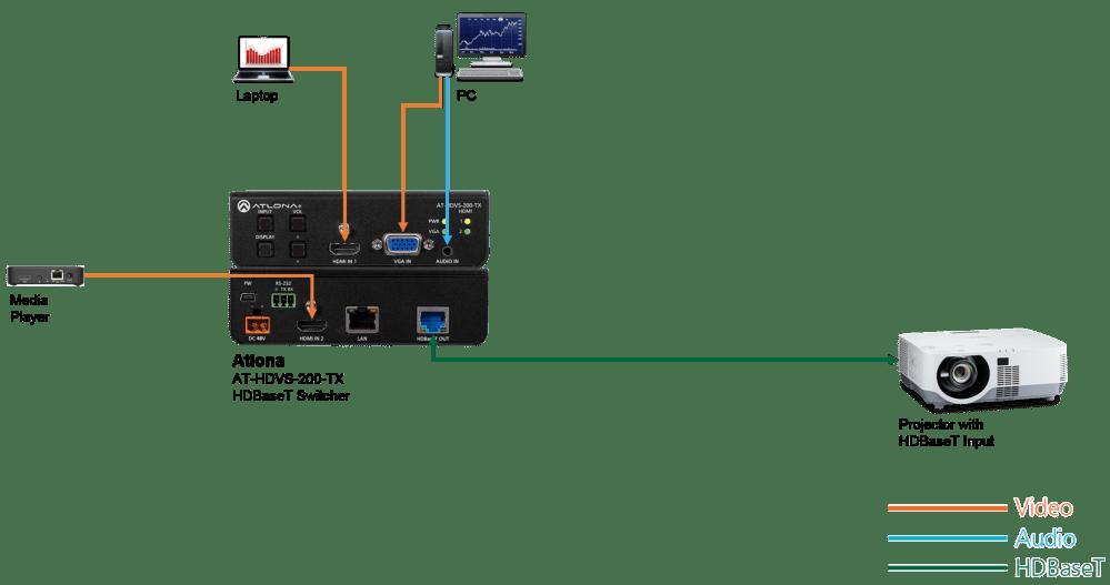 medium resolution of dayton timer relay wiring diagram dayton timer switches