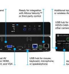 usb hub diagram [ 1600 x 742 Pixel ]
