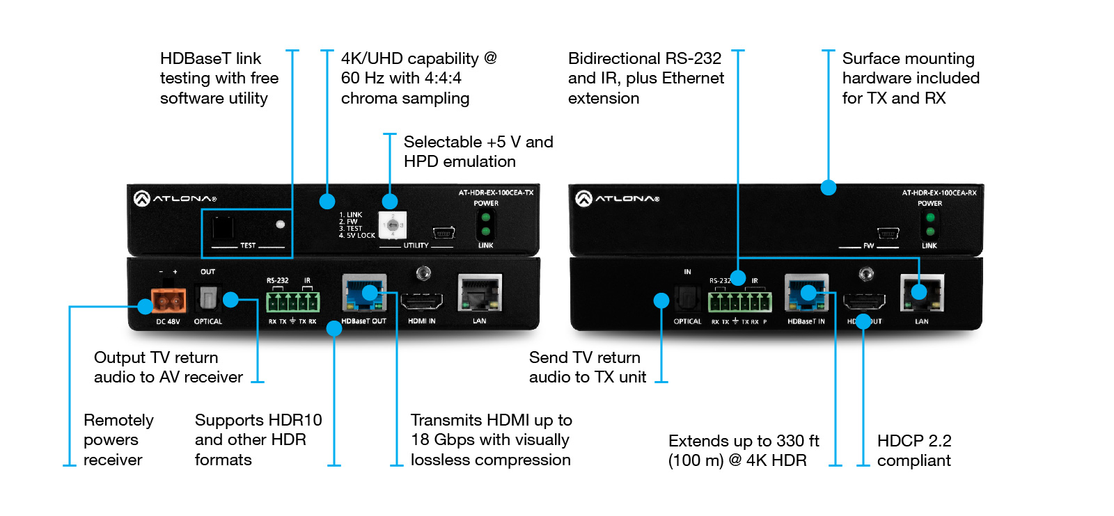 hight resolution of 4k hdr hdmi over 100 m hdbaset tx rx with ethernet control poe and return audio