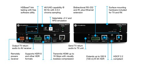 small resolution of 4k hdr hdmi over 100 m hdbaset tx rx with ethernet control poe and return audio