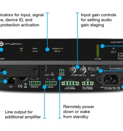gain 120 stereo mono power amplifier atlona [ 1600 x 742 Pixel ]