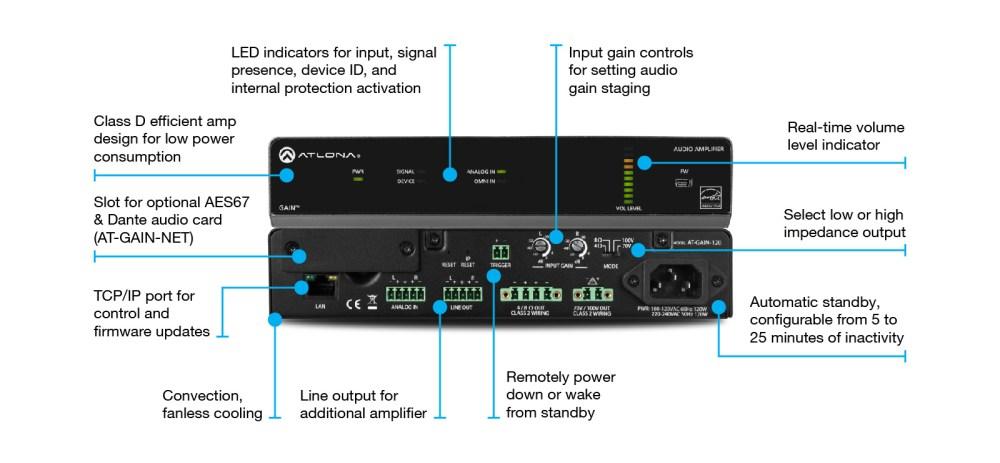 medium resolution of gain 120 stereo mono power amplifier atlona