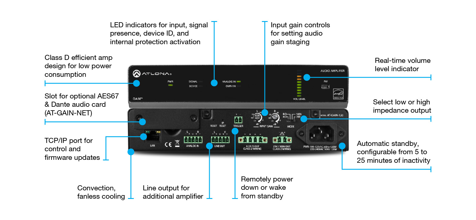 hight resolution of gain 120 stereo mono power amplifier atlona