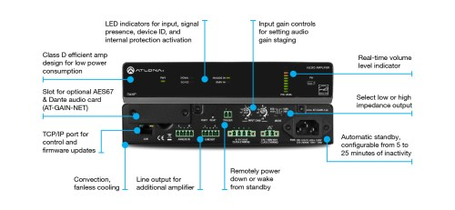 small resolution of gain 120 stereo mono power amplifier atlona