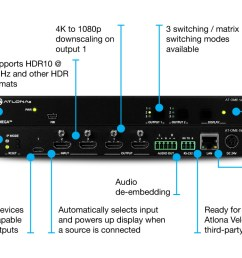 ome sw32 3 2 matrix switcher for hdmi and usb c three way switch diagram for dummies gnewsinfocom [ 1600 x 742 Pixel ]