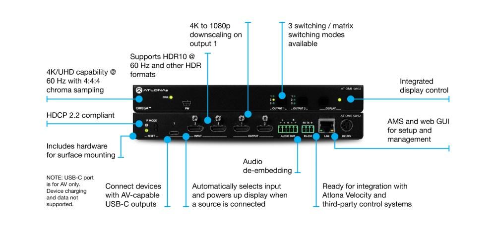 medium resolution of ome sw32 3 2 matrix switcher for hdmi and usb c three way switch diagram for dummies gnewsinfocom