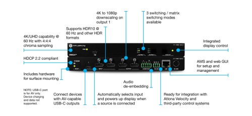 small resolution of ome sw32 3 2 matrix switcher for hdmi and usb c three way switch diagram for dummies gnewsinfocom