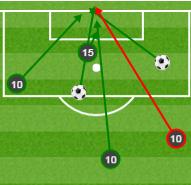 1.21 expected goals per @11tegen11
