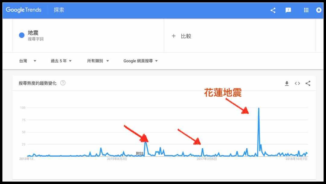 電商Tony陳地震