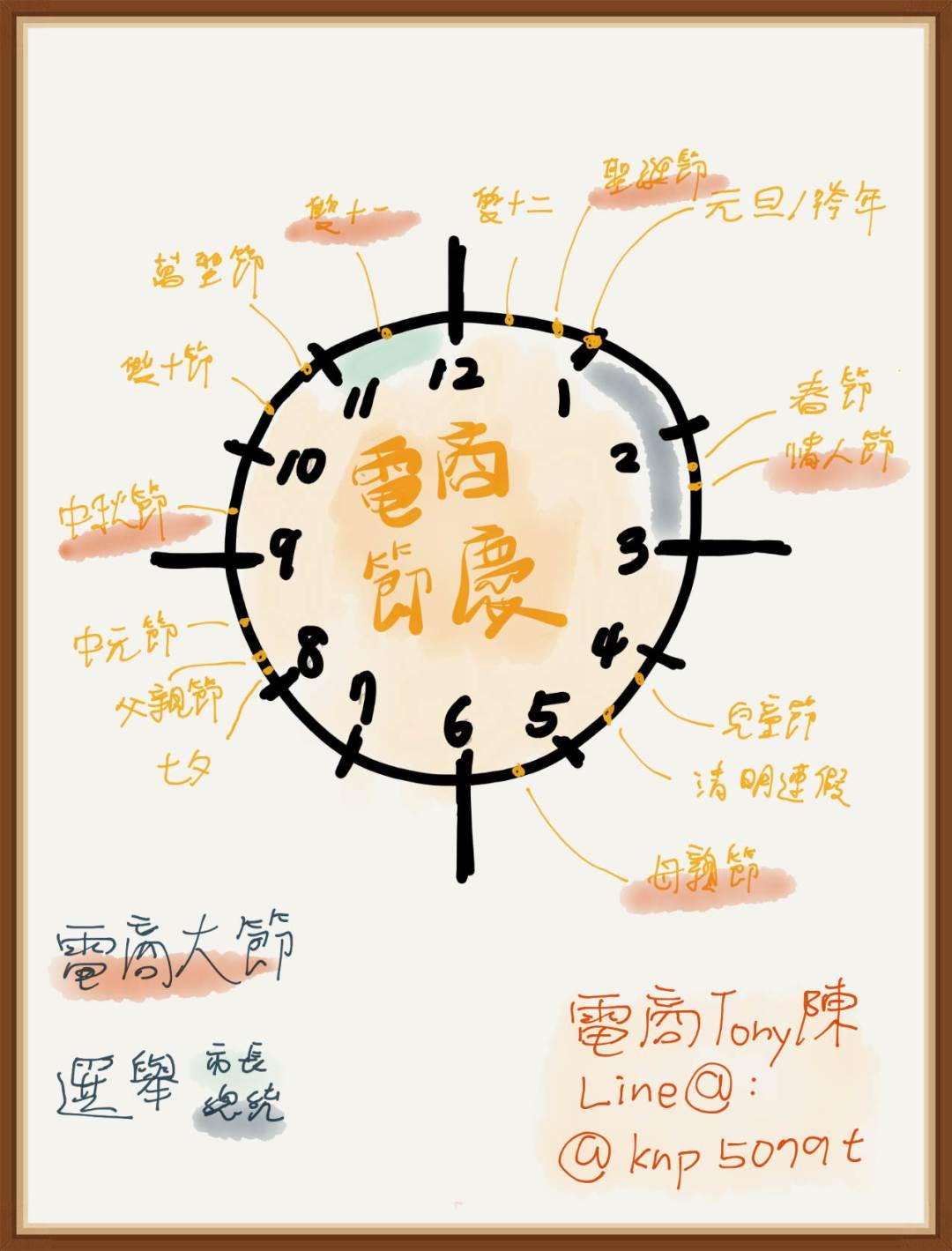 電商Tony陳電商行銷節慶2019