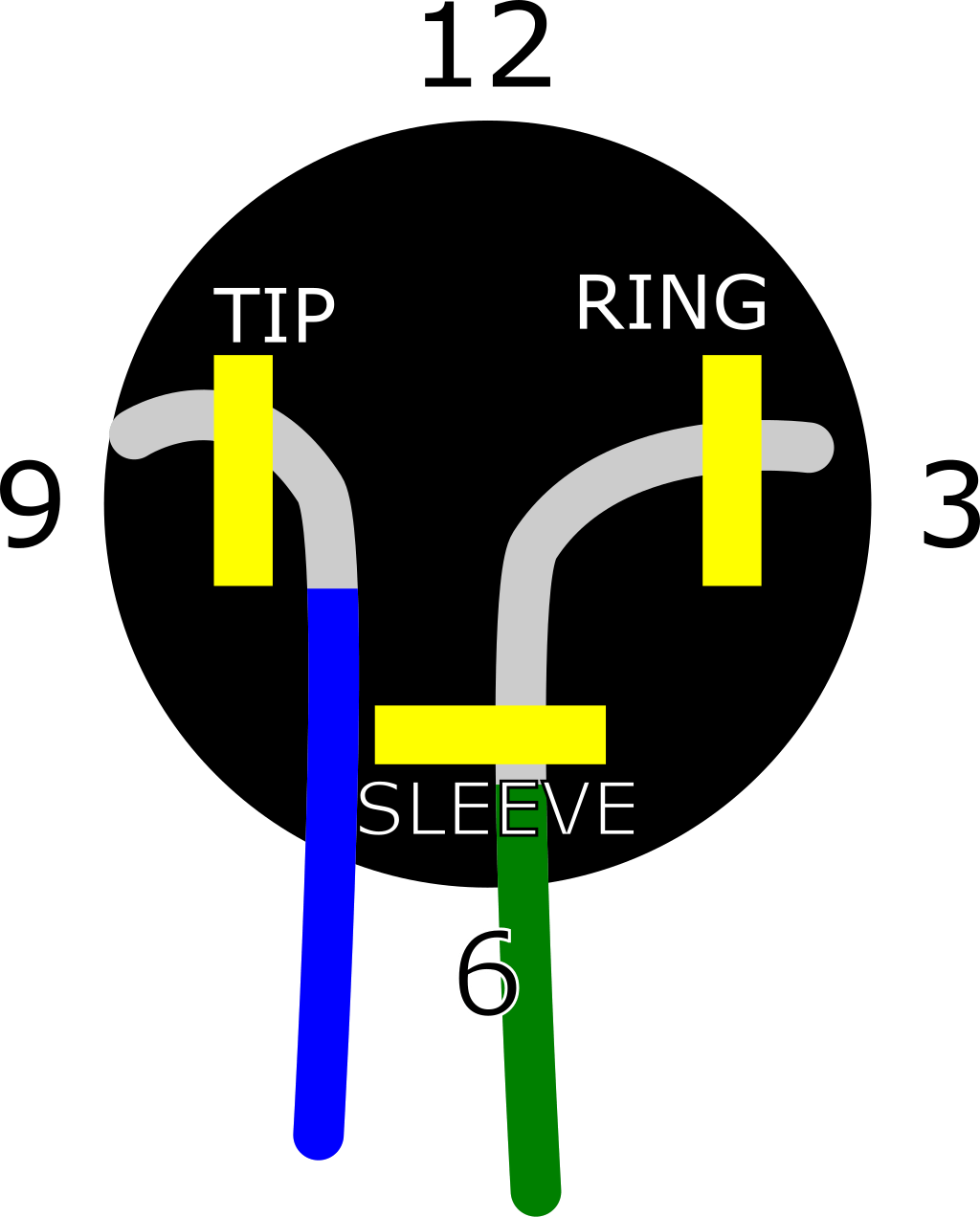 wiring mono tip and ring wiring diagrams click USB to 1 8 Jack stereo jack with mono configuration atmakers 1 8 jack diagram sleve tip wiring mono tip and ring