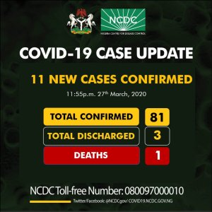 BREAKING: 11 new cases of COVID19 have been reported in Nigeria, says NCDC